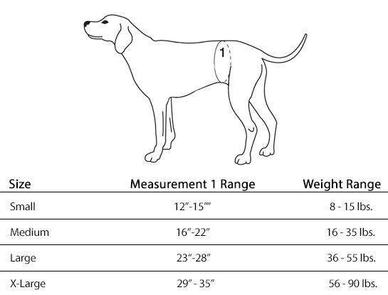 Male Wrap Measurement